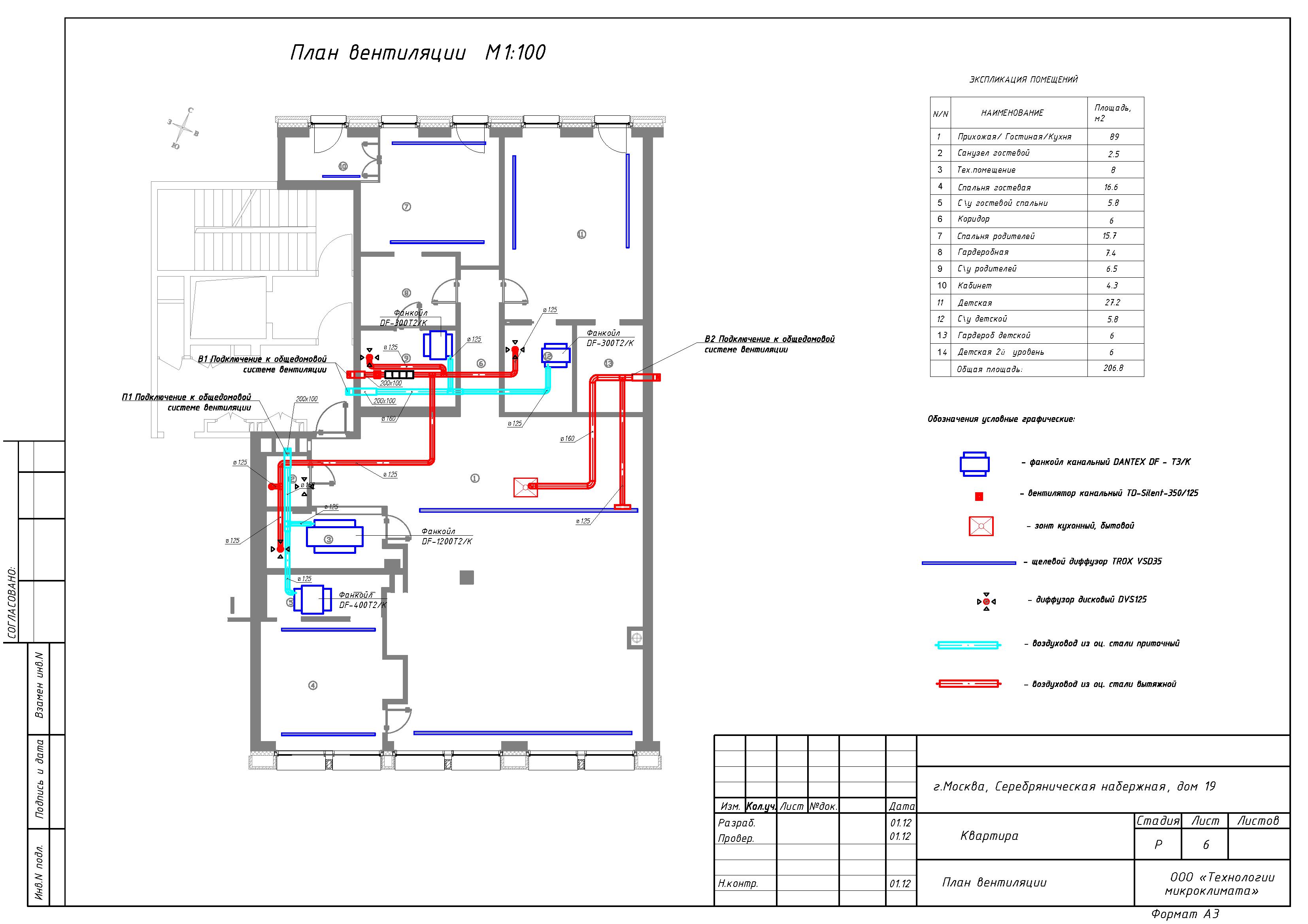 Обозначение канального вентилятора на схемах
