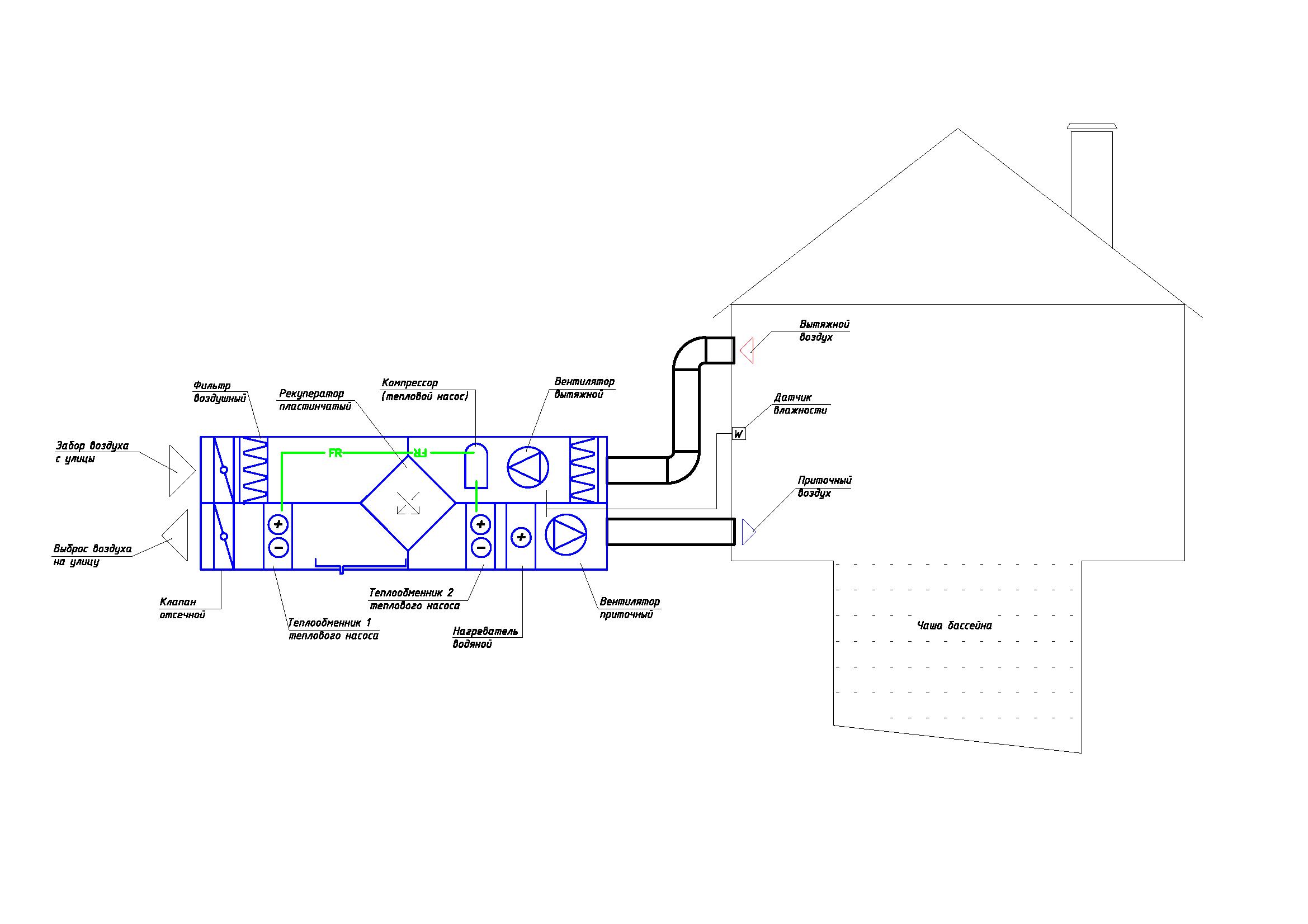 схема приточно-вытяжная вентиляция дом коттедж